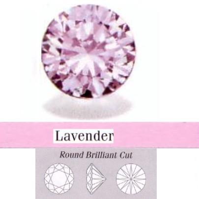 Cirkonis Lavender