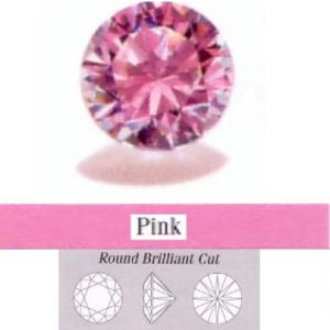 Zirkonoxid pink