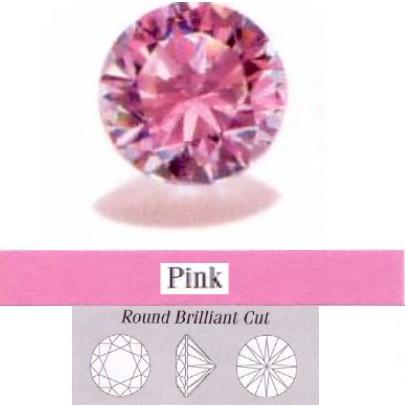 Cirkonis Pink