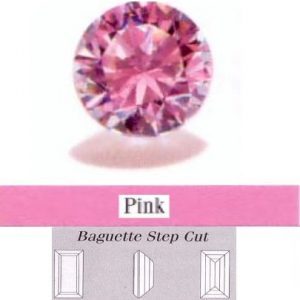 Cirkonis Pink,bagetas